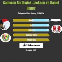 Cameron Borthwick-Jackson vs Daniel Happe h2h player stats