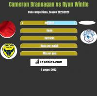 Cameron Brannagan vs Ryan Wintle h2h player stats