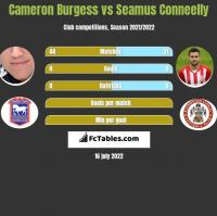 Cameron Burgess vs Seamus Conneelly h2h player stats