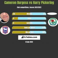 Cameron Burgess vs Harry Pickering h2h player stats