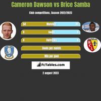 Cameron Dawson vs Brice Samba h2h player stats
