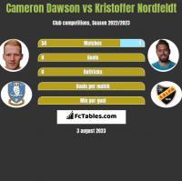 Cameron Dawson vs Kristoffer Nordfeldt h2h player stats