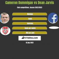 Cameron Dummigan vs Dean Jarvis h2h player stats