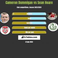 Cameron Dummigan vs Sean Hoare h2h player stats