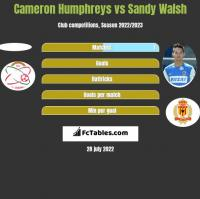 Cameron Humphreys vs Sandy Walsh h2h player stats