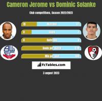 Cameron Jerome vs Dominic Solanke h2h player stats