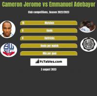 Cameron Jerome vs Emmanuel Adebayor h2h player stats