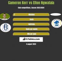Cameron Kerr vs Elton Ngwatala h2h player stats