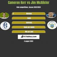 Cameron Kerr vs Jim McAlister h2h player stats