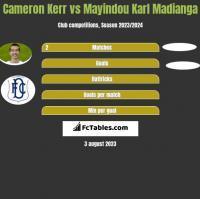 Cameron Kerr vs Mayindou Karl Madianga h2h player stats