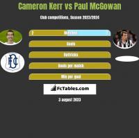 Cameron Kerr vs Paul McGowan h2h player stats