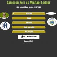 Cameron Kerr vs Michael Ledger h2h player stats