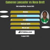 Cameron Lancaster vs Neco Brett h2h player stats