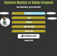 Cameron Mackay vs Rohan Ferguson h2h player stats