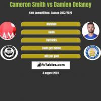 Cameron Smith vs Damien Delaney h2h player stats