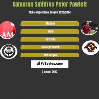 Cameron Smith vs Peter Pawlett h2h player stats