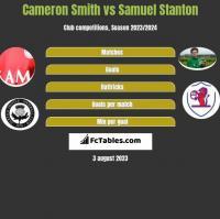 Cameron Smith vs Samuel Stanton h2h player stats