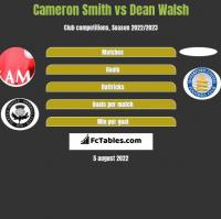 Cameron Smith vs Dean Walsh h2h player stats