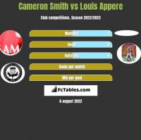 Cameron Smith vs Louis Appere h2h player stats