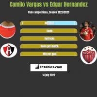 Camilo Vargas vs Edgar Hernandez h2h player stats