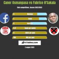 Caner Osmanpasa vs Fabrice N'Sakala h2h player stats