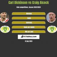 Carl Dickinson vs Craig Alcock h2h player stats