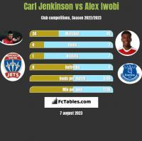 Carl Jenkinson vs Alex Iwobi h2h player stats