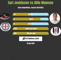 Carl Jenkinson vs Alfie Mawson h2h player stats