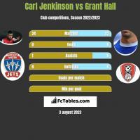 Carl Jenkinson vs Grant Hall h2h player stats