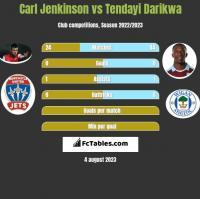 Carl Jenkinson vs Tendayi Darikwa h2h player stats