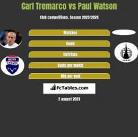 Carl Tremarco vs Paul Watson h2h player stats