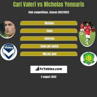 Carl Valeri vs Nicholas Yennaris h2h player stats