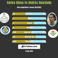Carles Alena vs Andres Guardado h2h player stats