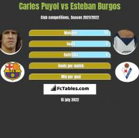 Carles Puyol vs Esteban Burgos h2h player stats
