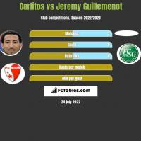 Carlitos vs Jeremy Guillemenot h2h player stats