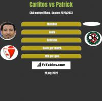 Carlitos vs Patrick h2h player stats