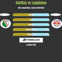 Carlitos vs Luquinhas h2h player stats