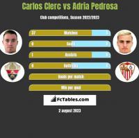 Carlos Clerc vs Adria Pedrosa h2h player stats