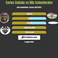 Carlos Embalo vs Nils Schouterden h2h player stats