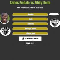 Carlos Embalo vs Sibiry Keita h2h player stats