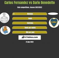 Carlos Fernandez vs Dario Benedetto h2h player stats