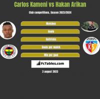 Carlos Kameni vs Hakan Arikan h2h player stats