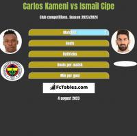 Carlos Kameni vs Ismail Cipe h2h player stats