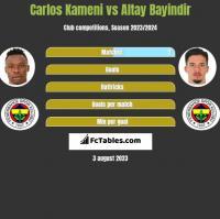 Carlos Kameni vs Altay Bayindir h2h player stats