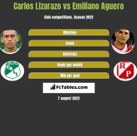 Carlos Lizarazo vs Emiliano Aguero h2h player stats