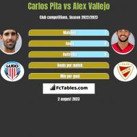 Carlos Pita vs Alex Vallejo h2h player stats