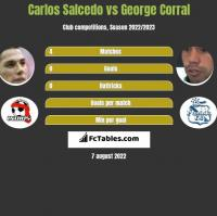 Carlos Salcedo vs George Corral h2h player stats