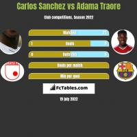 Carlos Sanchez vs Adama Traore h2h player stats