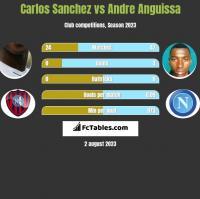 Carlos Sanchez vs Andre Anguissa h2h player stats