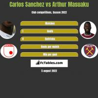 Carlos Sanchez vs Arthur Masuaku h2h player stats